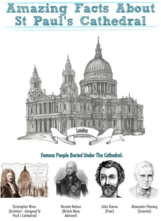 facts about st paul's cathedral in London